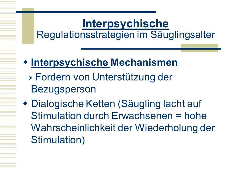 Interpsychische Regulationsstrategien im Säuglingsalter Interpsychische Mechanismen Fordern von Unterstützung der Bezugsperson Dialogische Ketten (Säu