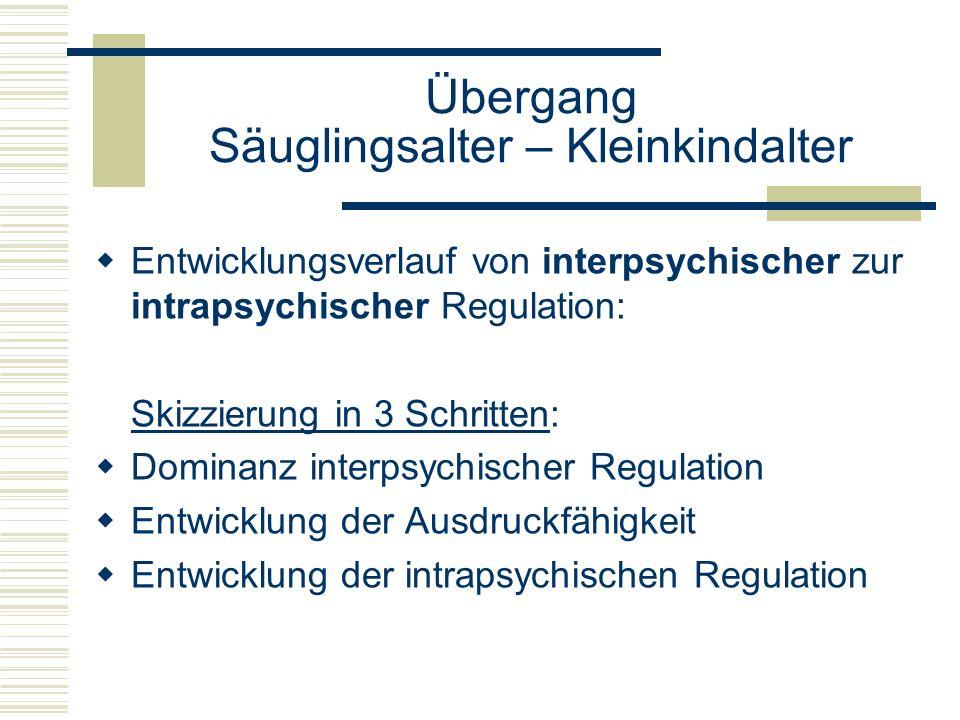 Übergang Säuglingsalter – Kleinkindalter Entwicklungsverlauf von interpsychischer zur intrapsychischer Regulation: Skizzierung in 3 Schritten: Dominan