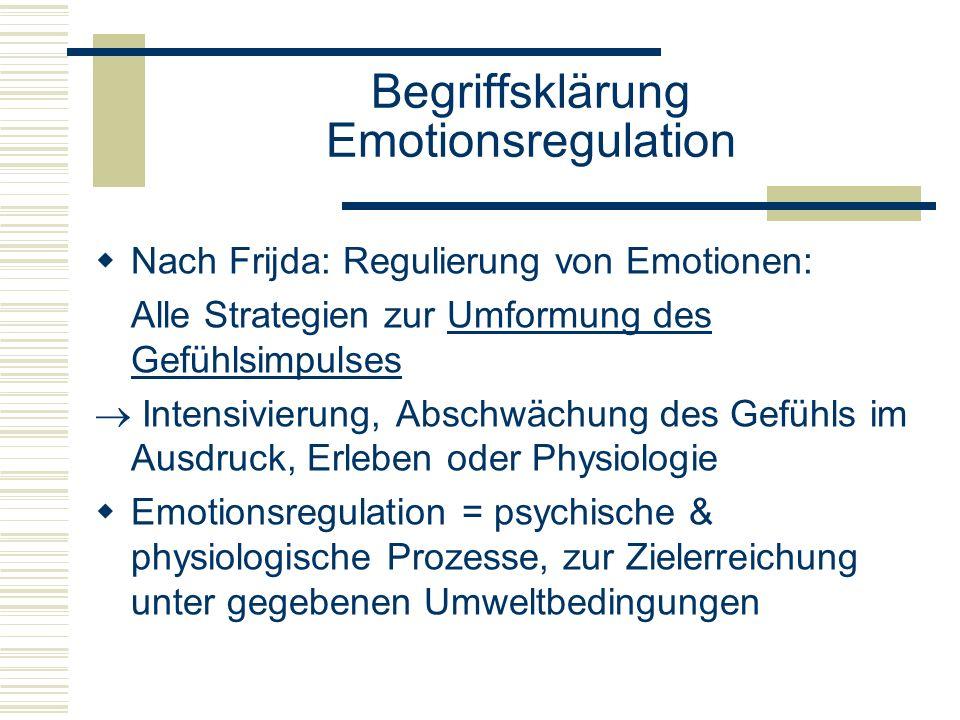 Intrapsychische Emotionsregulation Kleinkind-Vorschulalter Entwicklung der Modulation des Ausdrucks von Gefühlen: Wissen um Verstellbarkeit des Ausdruckverhaltens Möglichkeit der Täuschung Unterscheidung zwischen innerlich erlebten Gefühlen & Ausdruckverhalten