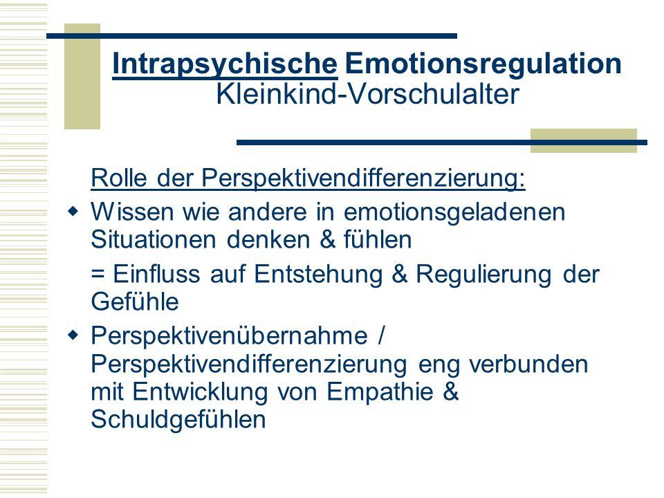 Intrapsychische Emotionsregulation Kleinkind-Vorschulalter Rolle der Perspektivendifferenzierung: Wissen wie andere in emotionsgeladenen Situationen d
