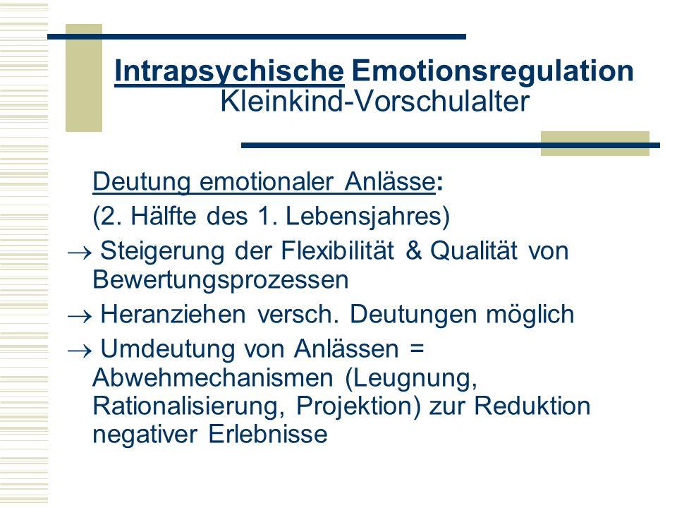 Intrapsychische Emotionsregulation Kleinkind-Vorschulalter Deutung emotionaler Anlässe: (2. Hälfte des 1. Lebensjahres) Steigerung der Flexibilität &