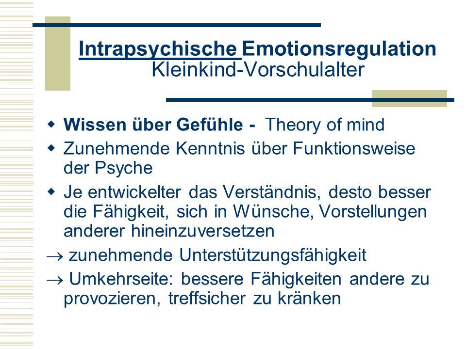 Intrapsychische Emotionsregulation Kleinkind-Vorschulalter Wissen über Gefühle - Theory of mind Zunehmende Kenntnis über Funktionsweise der Psyche Je