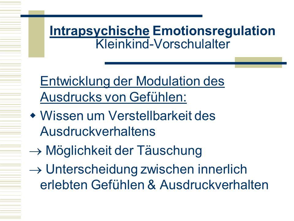 Intrapsychische Emotionsregulation Kleinkind-Vorschulalter Entwicklung der Modulation des Ausdrucks von Gefühlen: Wissen um Verstellbarkeit des Ausdru