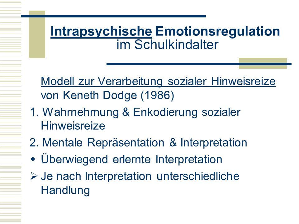 Intrapsychische Emotionsregulation im Schulkindalter Modell zur Verarbeitung sozialer Hinweisreize von Keneth Dodge (1986) 1. Wahrnehmung & Enkodierun
