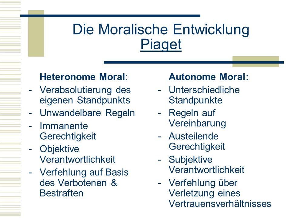 Die Moralische Entwicklung Piaget Heteronome Moral: -Verabsolutierung des eigenen Standpunkts -Unwandelbare Regeln -Immanente Gerechtigkeit -Objektive Verantwortlichkeit -Verfehlung auf Basis des Verbotenen & Bestraften Autonome Moral: -Unterschiedliche Standpunkte -Regeln auf Vereinbarung -Austeilende Gerechtigkeit -Subjektive Verantwortlichkeit -Verfehlung über Verletzung eines Vertrauensverhältnisses