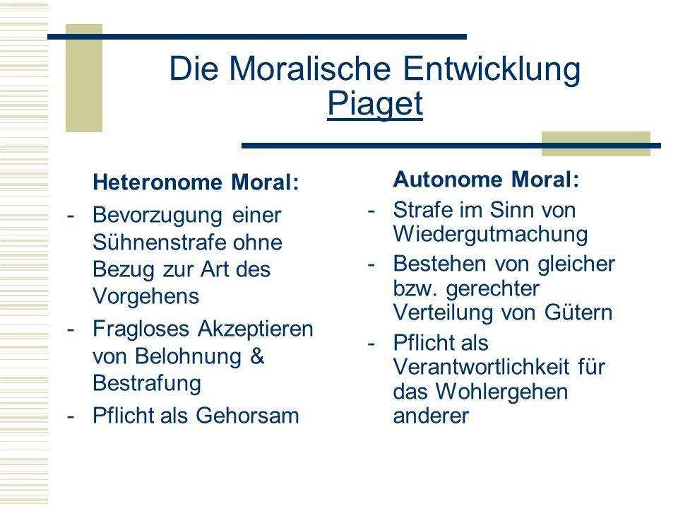 Die Moralische Entwicklung Piaget Heteronome Moral: -Bevorzugung einer Sühnenstrafe ohne Bezug zur Art des Vorgehens -Fragloses Akzeptieren von Belohnung & Bestrafung -Pflicht als Gehorsam Autonome Moral: -Strafe im Sinn von Wiedergutmachung -Bestehen von gleicher bzw.