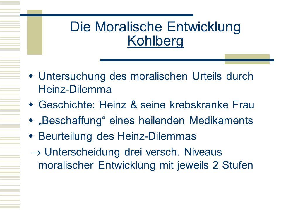 Die Moralische Entwicklung Kohlberg Untersuchung des moralischen Urteils durch Heinz-Dilemma Geschichte: Heinz & seine krebskranke Frau Beschaffung eines heilenden Medikaments Beurteilung des Heinz-Dilemmas Unterscheidung drei versch.