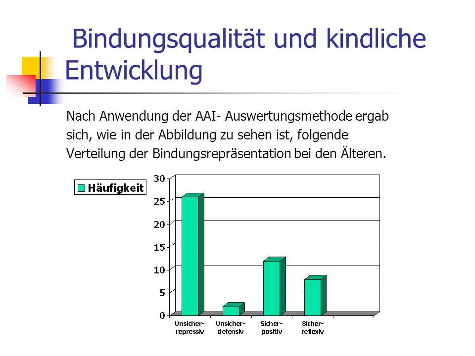 Bindungsqualität und kindliche Entwicklung Nach Anwendung der AAI- Auswertungsmethode ergab sich, wie in der Abbildung zu sehen ist, folgende Verteilu