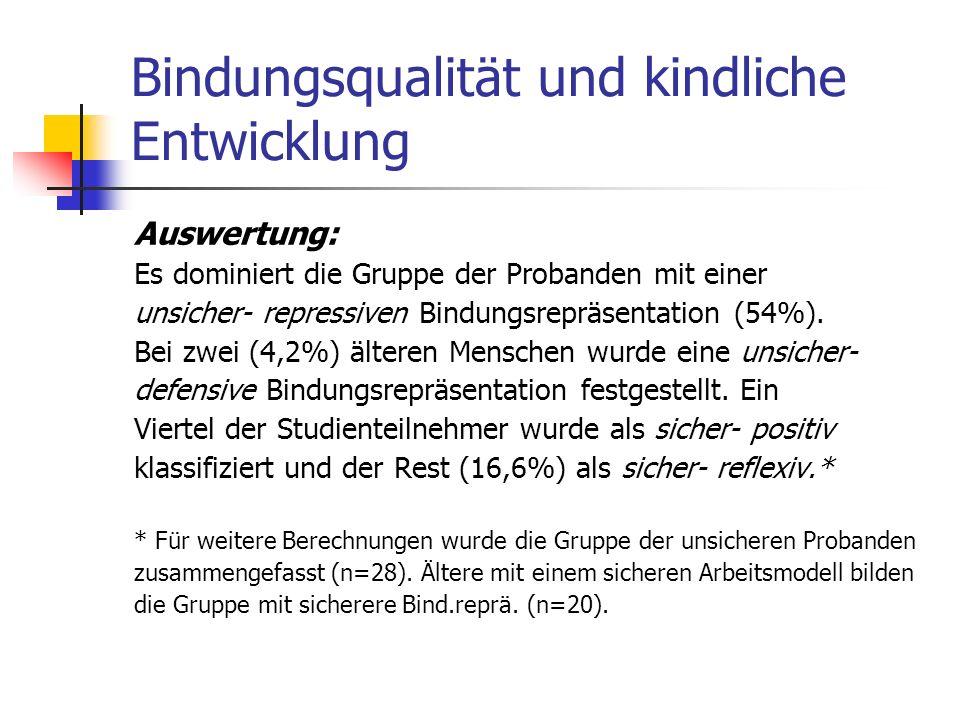 Bindungsqualität und kindliche Entwicklung Auswertung: Es dominiert die Gruppe der Probanden mit einer unsicher- repressiven Bindungsrepräsentation (5