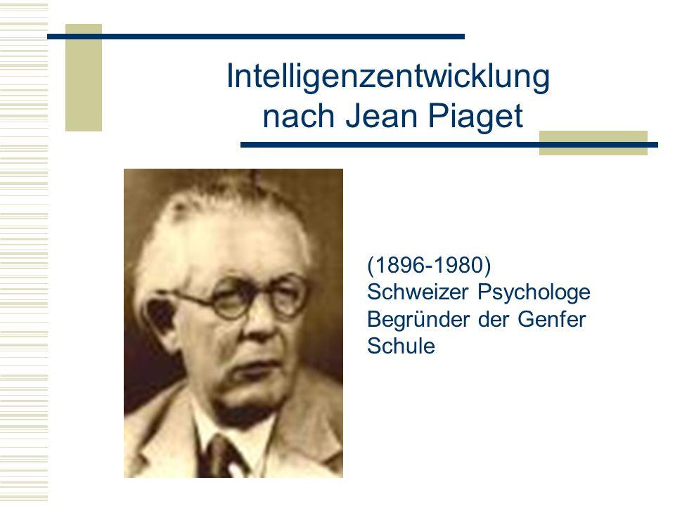 Intelligenzentwicklung nach Jean Piaget Grundgedanke Piagets: Entwicklung der Intelligenz = Prozess einer Veränderung von Denkstrukturen Entwicklung erfolgt in qualitativ klar abgrenzbaren Stadien Abfolge der Stadien festgelegt – nicht umkehrbar