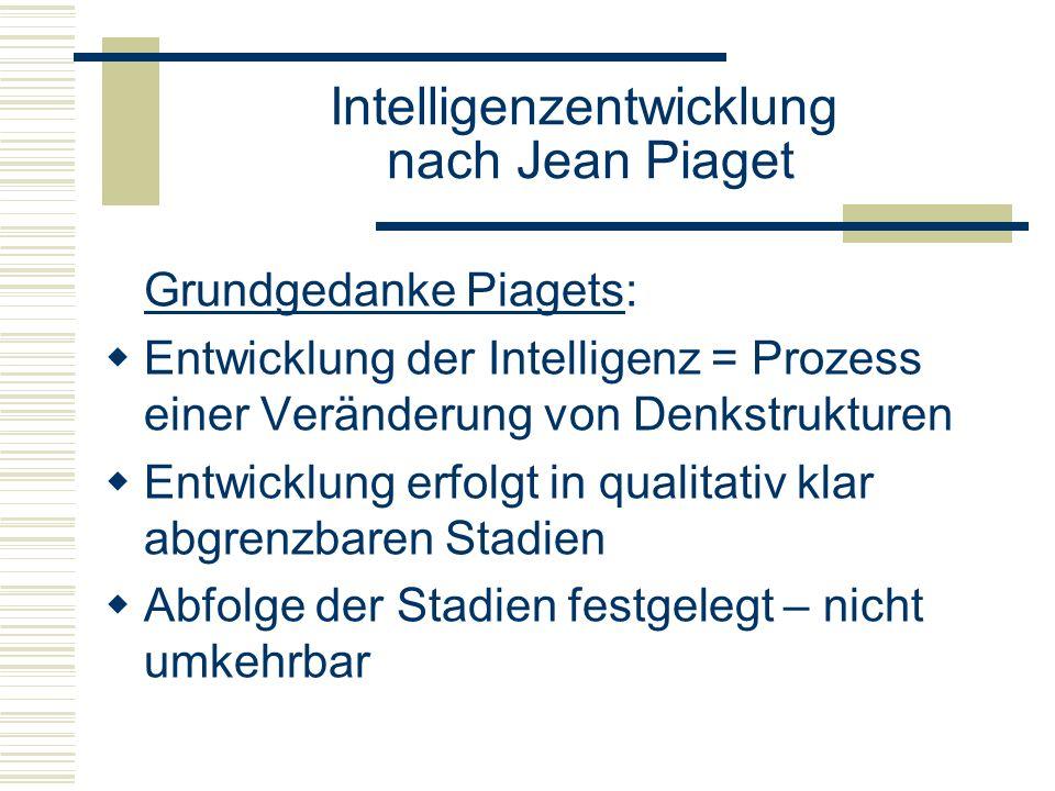 Intelligenzentwicklung nach Jean Piaget Aktiver Prozess – durch aktive Auseinandersetzung mit der Umwelt gewinnt Individuum fortschreitend Erkenntnisse Piaget - zahlreiche Experimente zu Strukturveränderungen der Entwicklung intelligenten Verhaltens