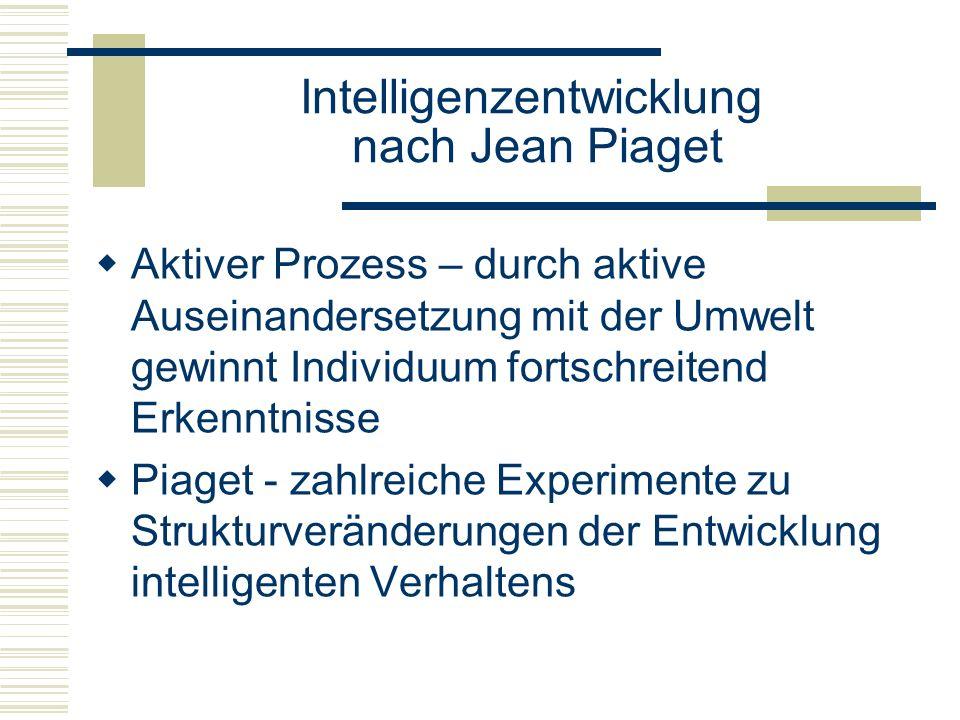 Intelligenzentwicklung nach Jean Piaget Intelligenz nach Piaget: Prozess zwischen Individuum & Umwelt, zur Herstellung eines Gleichgewichts = Äquilibration Entwicklung von einfachsten Formen der Umweltbegegnung immer komplexere Formen der Umweltbewältigung