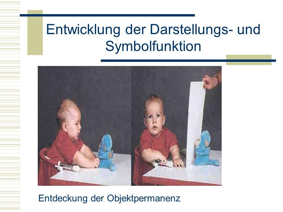 Nachahmungsverhalten: Handlung wird nachgeahmt, wenn sie innerlich repräsentiert ist Symbolhandlung: Objekt / Handlung wird durch ein Zeichen oder Symbol ersetzt z.B.