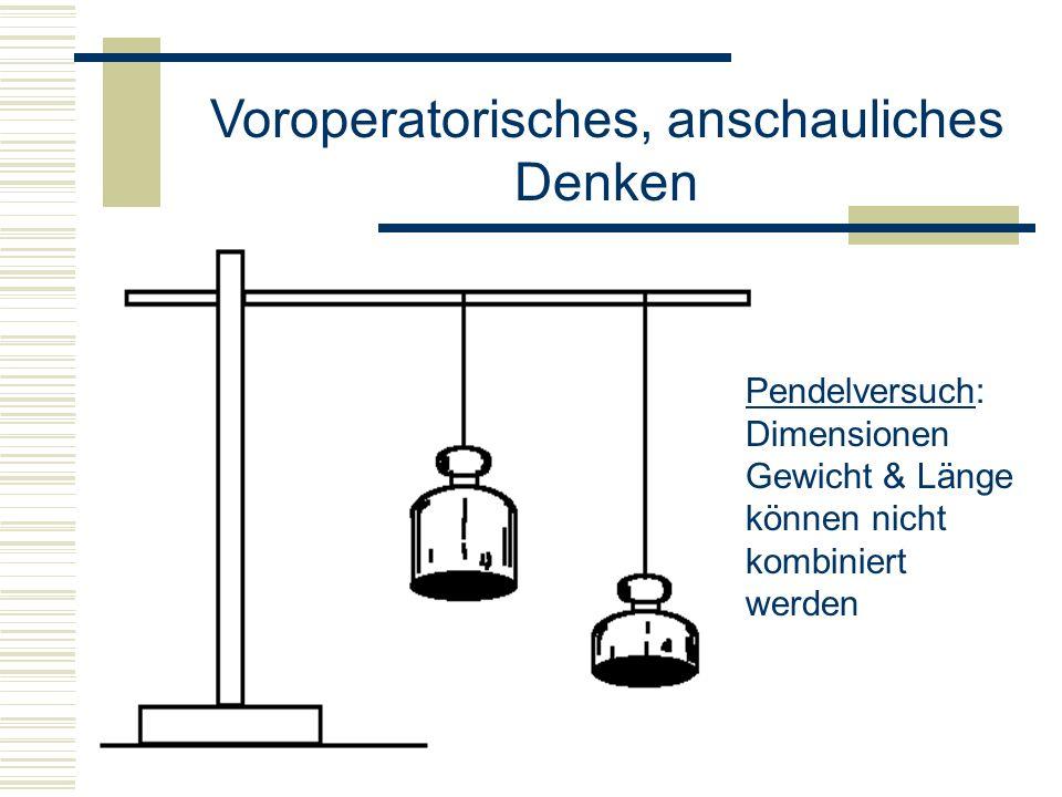 Voroperatorisches, anschauliches Denken Pendelversuch: Dimensionen Gewicht & Länge können nicht kombiniert werden