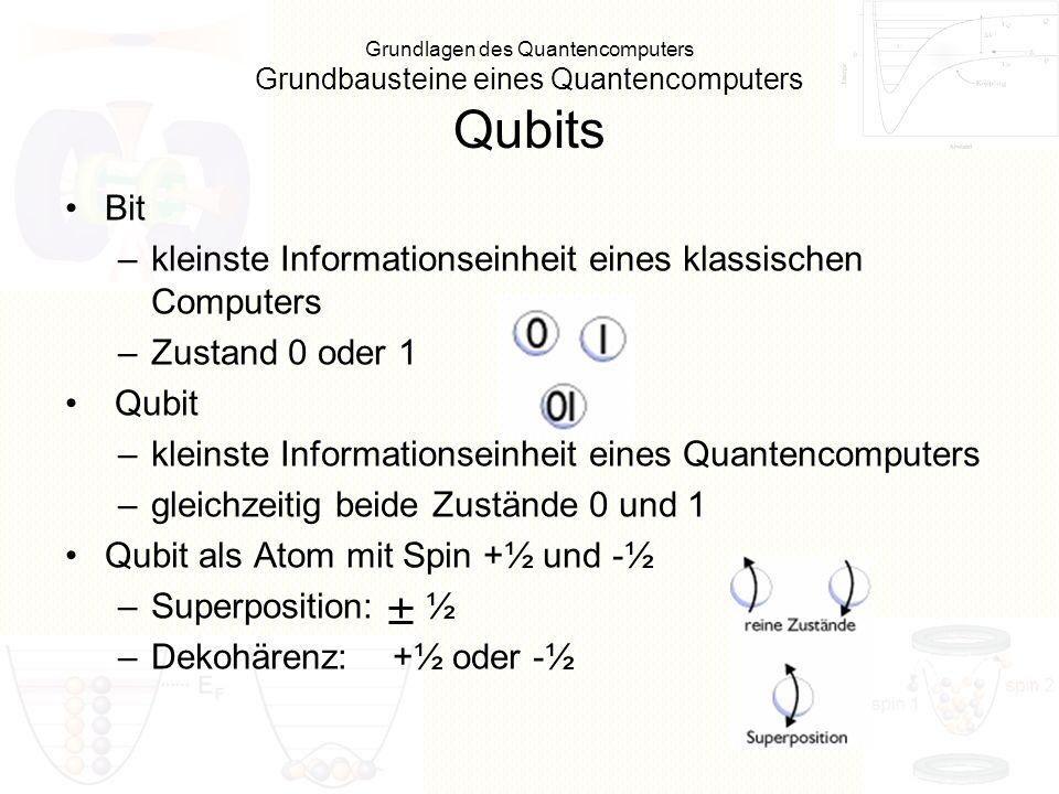 Grundlagen des Quantencomputers Grundbausteine eines Quantencomputers Qubits Bit –kleinste Informationseinheit eines klassischen Computers –Zustand 0