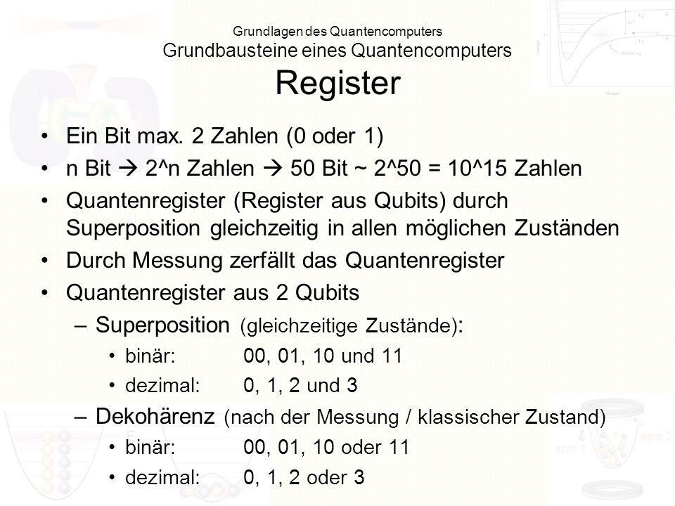 Grundlagen des Quantencomputers Grundbausteine eines Quantencomputers Register Ein Bit max. 2 Zahlen (0 oder 1) n Bit 2^n Zahlen 50 Bit ~ 2^50 = 10^15