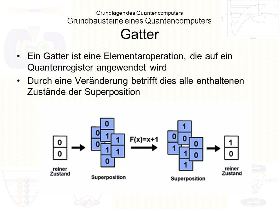 Grundlagen des Quantencomputers Grundbausteine eines Quantencomputers Gatter Ein Gatter ist eine Elementaroperation, die auf ein Quantenregister angew