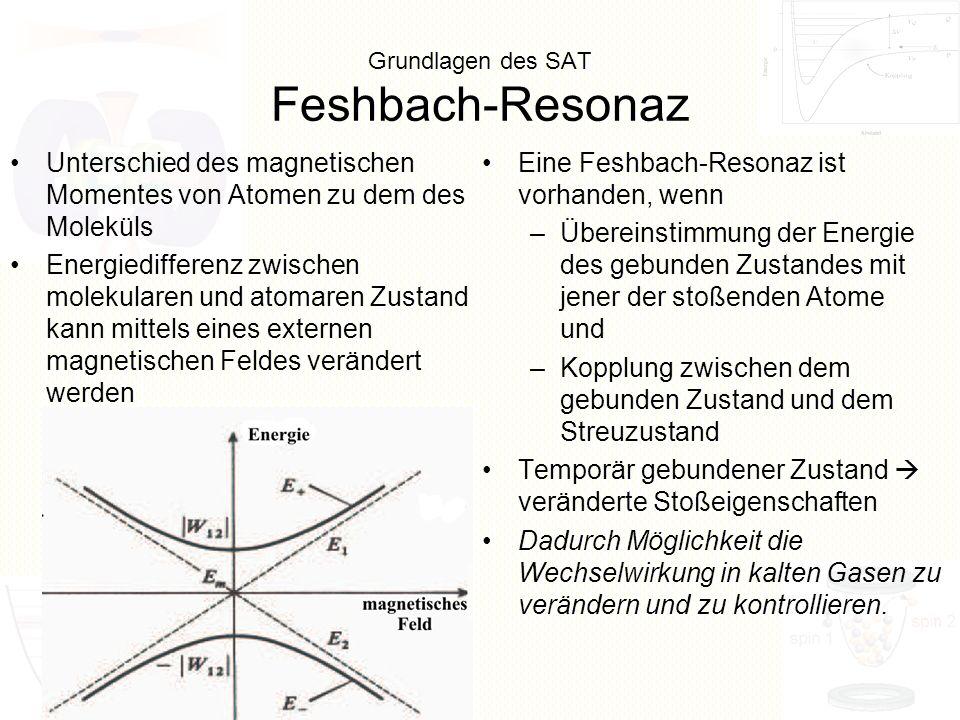 Grundlagen des SAT Feshbach-Resonaz Unterschied des magnetischen Momentes von Atomen zu dem des Moleküls Energiedifferenz zwischen molekularen und ato