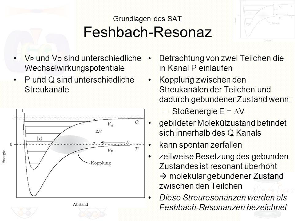 Grundlagen des SAT Feshbach-Resonaz V P und V Q sind unterschiedliche Wechselwirkungspotentiale P und Q sind unterschiedliche Streukanäle Betrachtung