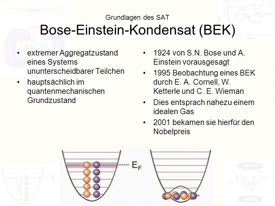 Grundlagen des SAT Bose-Einstein-Kondensat (BEK) extremer Aggregatzustand eines Systems ununterscheidbarer Teilchen hauptsächlich im quantenmechanisch