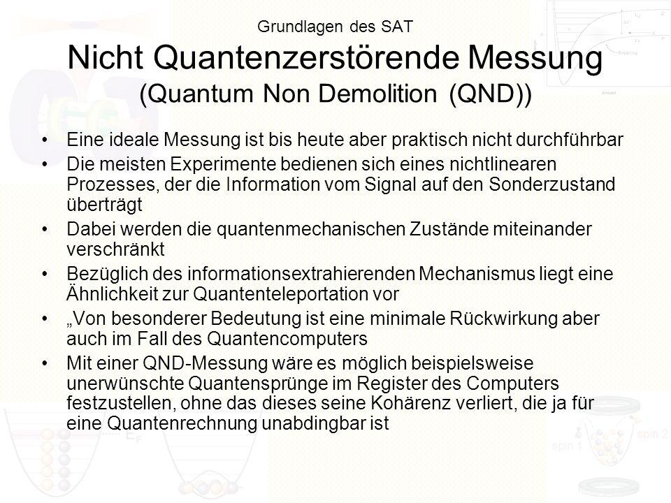 Grundlagen des SAT Nicht Quantenzerstörende Messung (Quantum Non Demolition (QND)) Eine ideale Messung ist bis heute aber praktisch nicht durchführbar