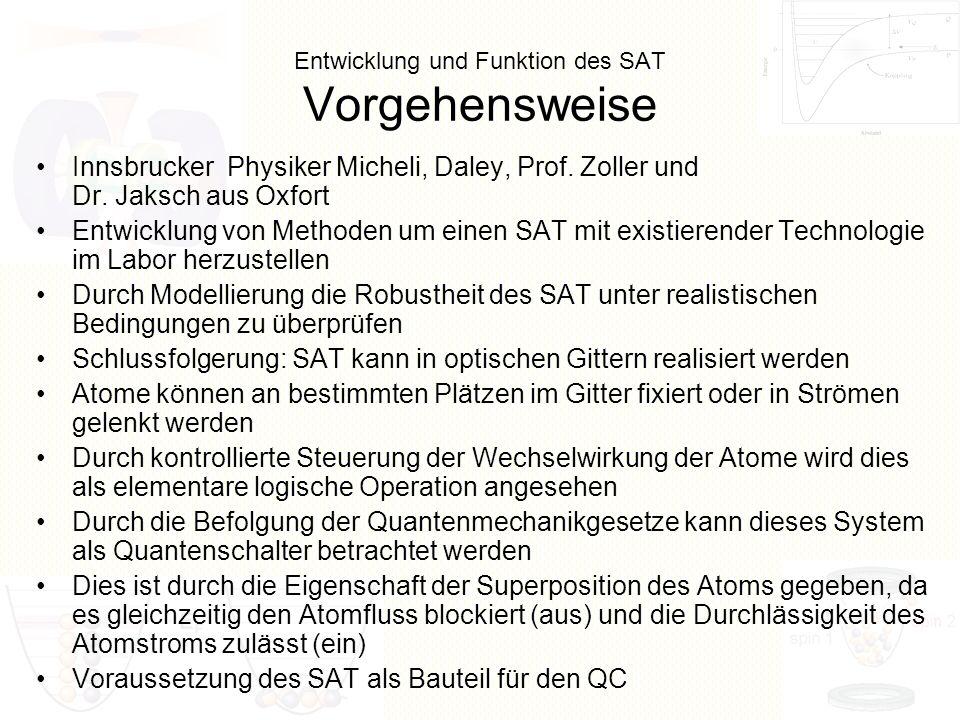 Entwicklung und Funktion des SAT Vorgehensweise Innsbrucker Physiker Micheli, Daley, Prof. Zoller und Dr. Jaksch aus Oxfort Entwicklung von Methoden u