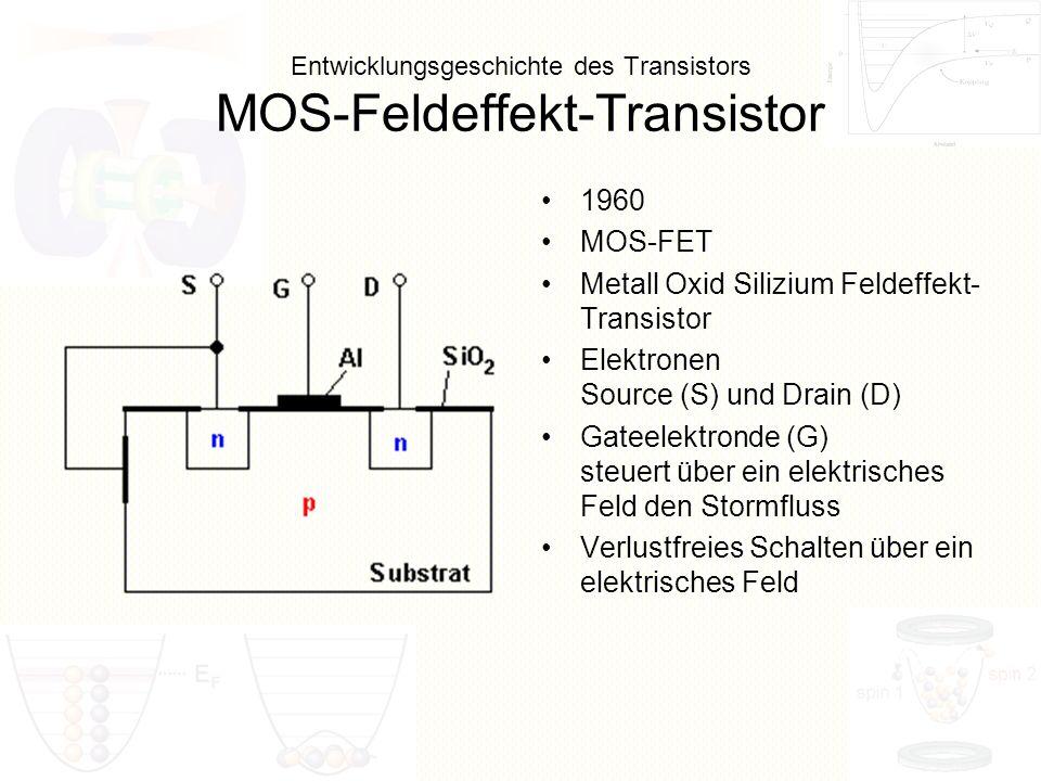 Entwicklungsgeschichte des Transistors Einelektronentransistor (SET) Idee 1985 von Dmitri Averin und Konstantin Likharev Universität Moskau Transistor der auf quantenmechanischen Effekten beruht 1987 realisieren Fulton und Dolan (Bell Labs) den SET Energieverbrauch, Abwärme gering Größe: atomarer Bereich Funktion beruht auf dem Tunneln einzelner Elektronen Hohe Schaltgeschwindigkeit