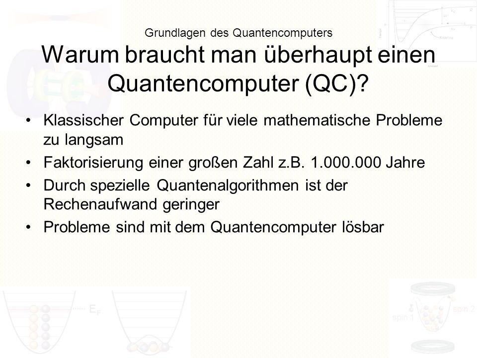 Grundlagen des Quantencomputers Warum braucht man überhaupt einen Quantencomputer (QC)? Klassischer Computer für viele mathematische Probleme zu langs