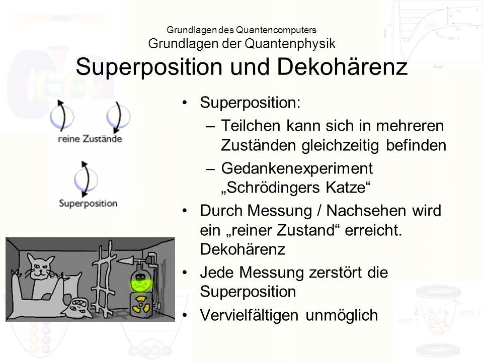 Grundlagen des Quantencomputers Grundbausteine eines Quantencomputers Qubits Bit –kleinste Informationseinheit eines klassischen Computers –Zustand 0 oder 1 Qubit –kleinste Informationseinheit eines Quantencomputers –gleichzeitig beide Zustände 0 und 1 Qubit als Atom mit Spin +½ und -½ –Superposition: ½ –Dekohärenz: +½ oder -½