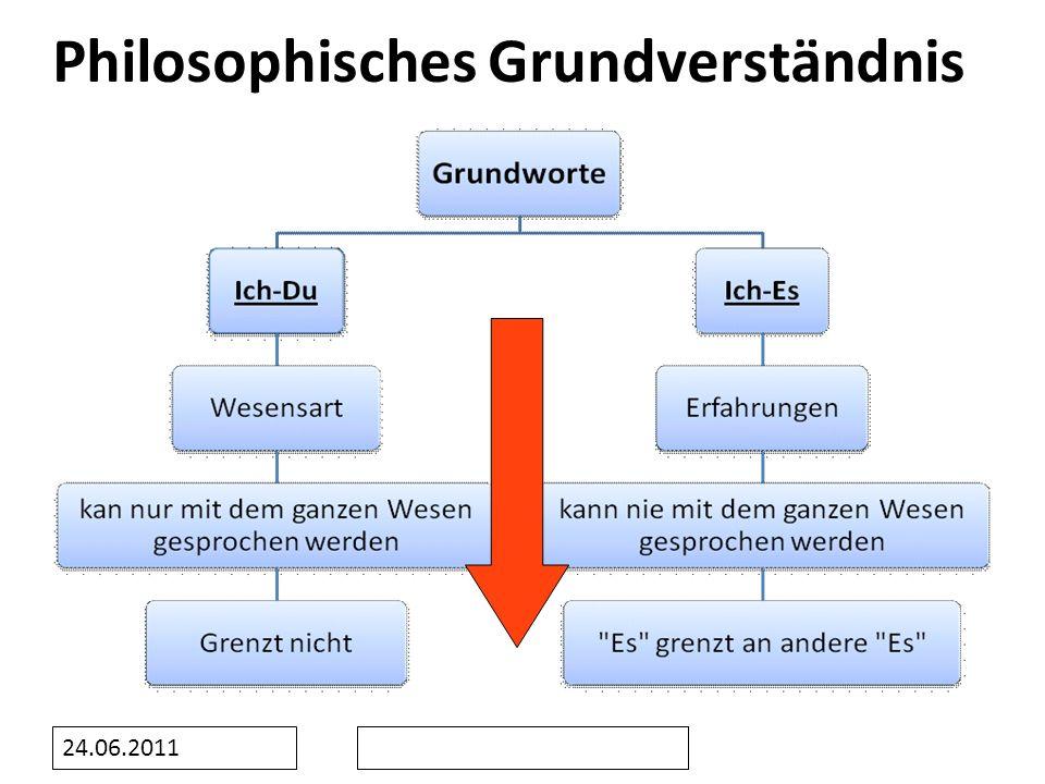 24.06.2011 Philosophisches Grundverständnis