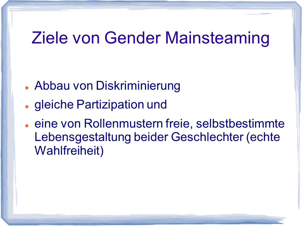Ziele von Gender Mainsteaming Abbau von Diskriminierung gleiche Partizipation und eine von Rollenmustern freie, selbstbestimmte Lebensgestaltung beider Geschlechter (echte Wahlfreiheit)