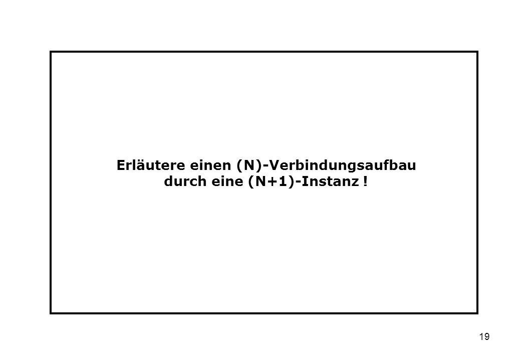 19 Erläutere einen (N)-Verbindungsaufbau durch eine (N+1)-Instanz !
