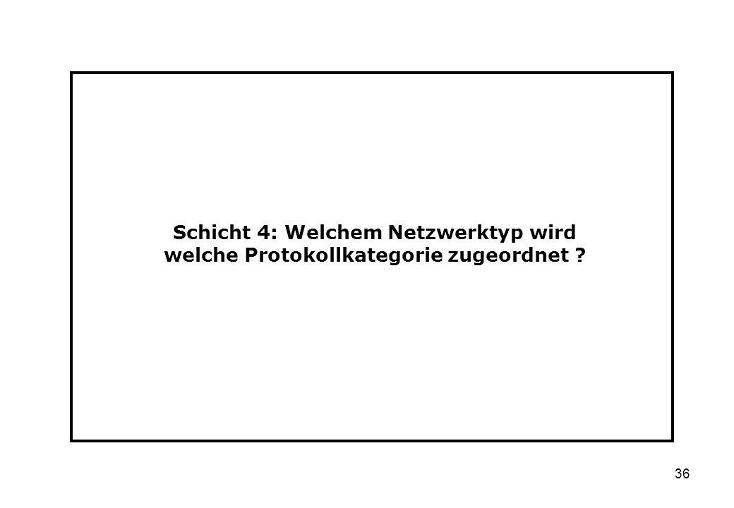 36 Schicht 4: Welchem Netzwerktyp wird welche Protokollkategorie zugeordnet ?