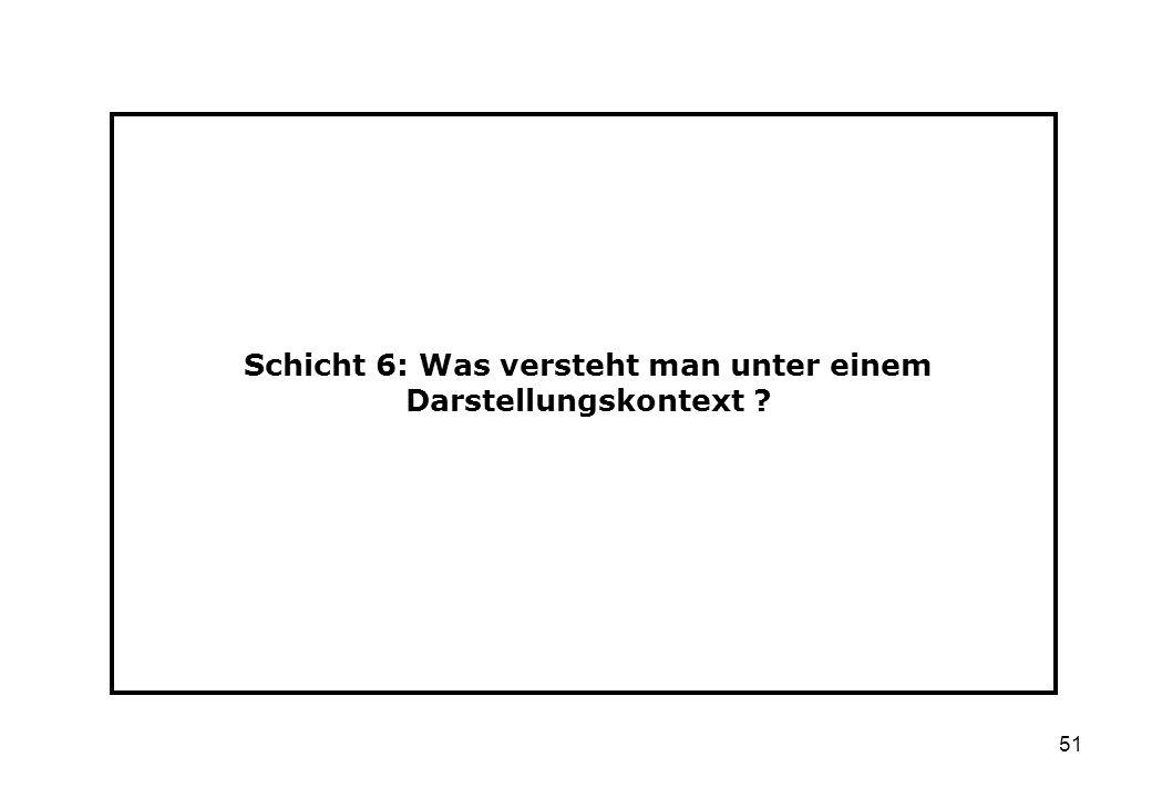 51 Schicht 6: Was versteht man unter einem Darstellungskontext ?
