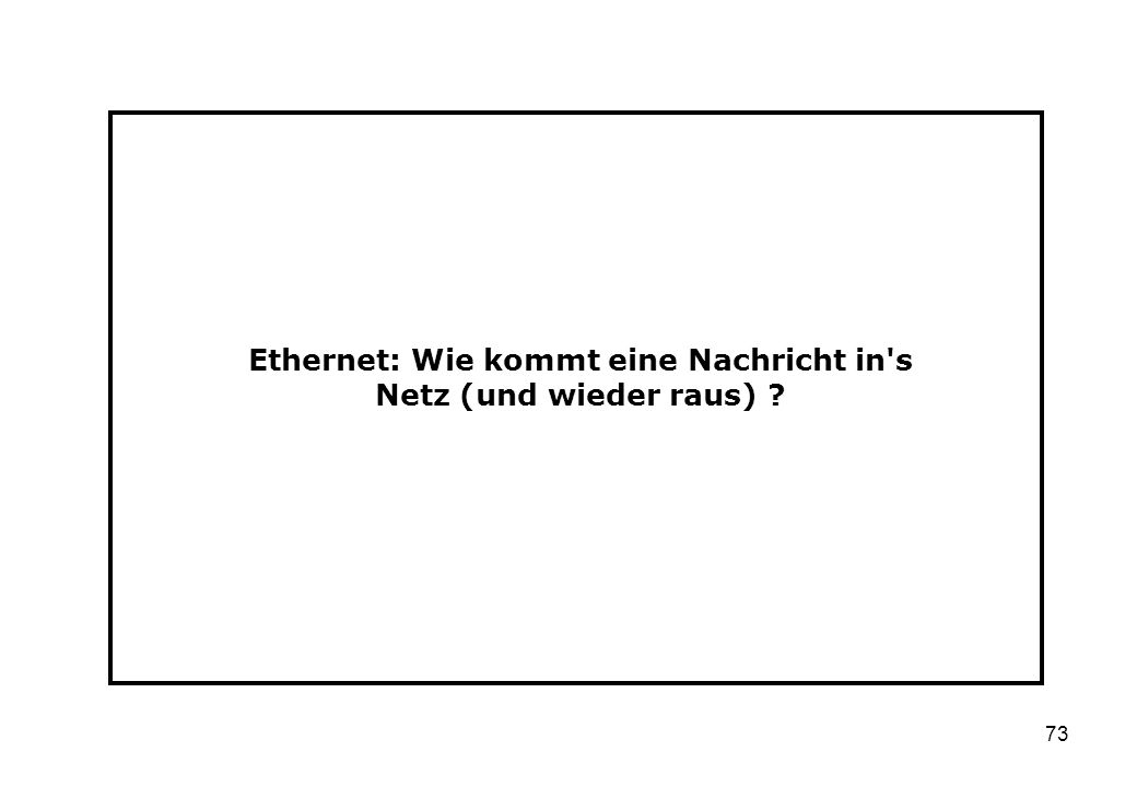 73 Ethernet: Wie kommt eine Nachricht in's Netz (und wieder raus) ?