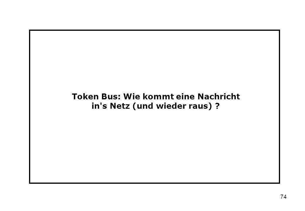 74 Token Bus: Wie kommt eine Nachricht in's Netz (und wieder raus) ?