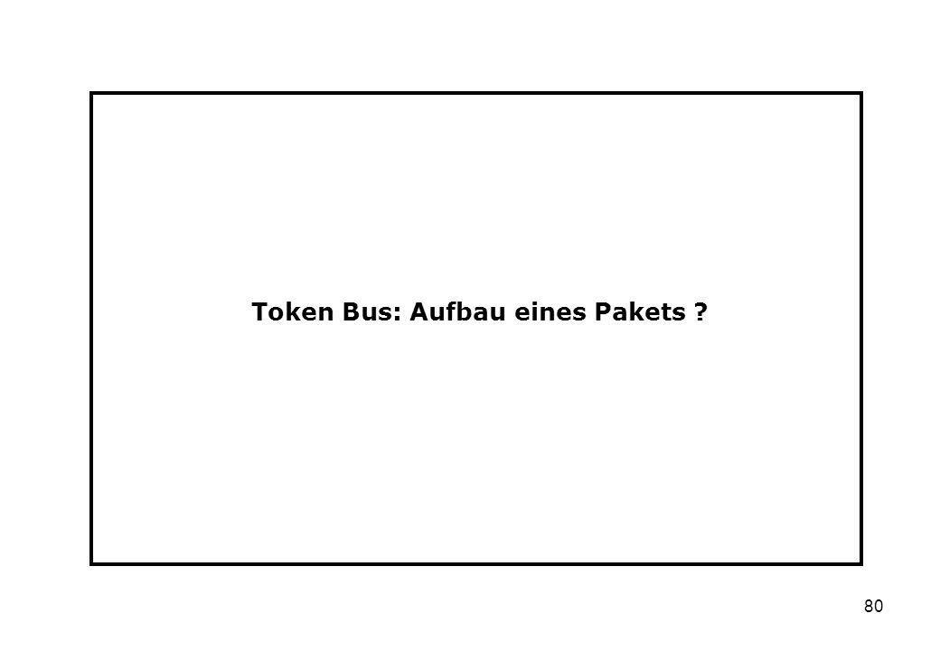 80 Token Bus: Aufbau eines Pakets ?