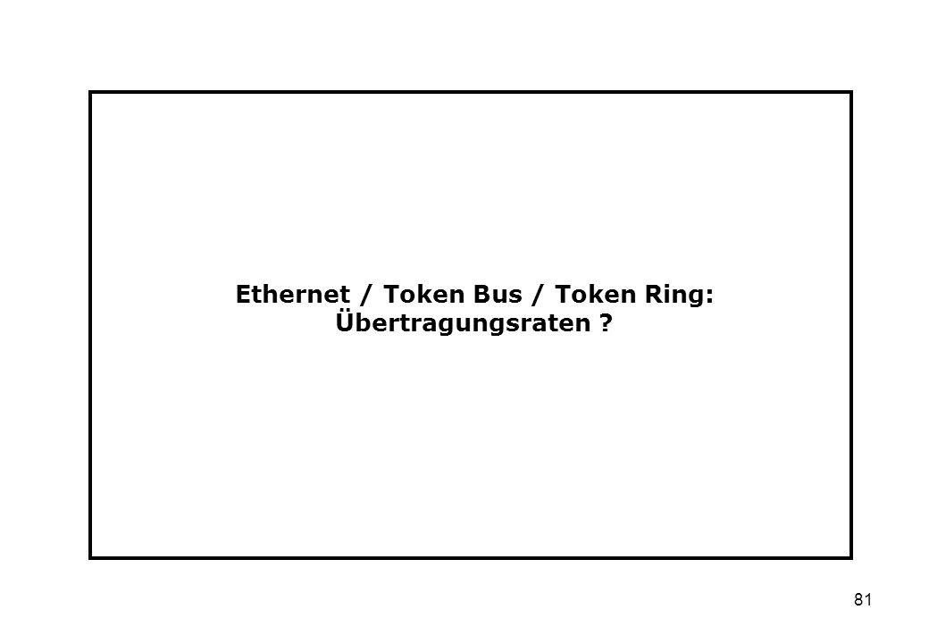 81 Ethernet / Token Bus / Token Ring: Übertragungsraten ?