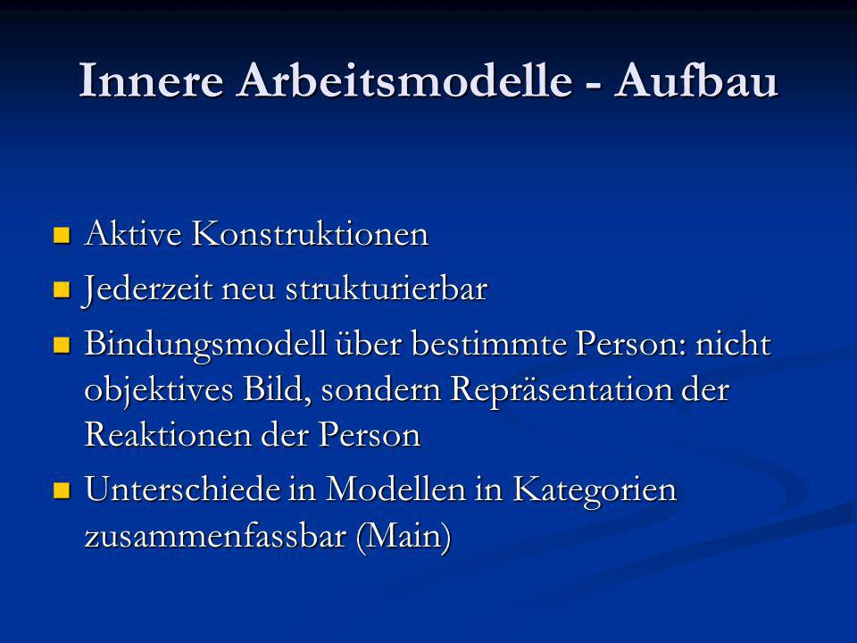 Innere Arbeitsmodelle - Aufbau Aktive Konstruktionen Aktive Konstruktionen Jederzeit neu strukturierbar Jederzeit neu strukturierbar Bindungsmodell üb