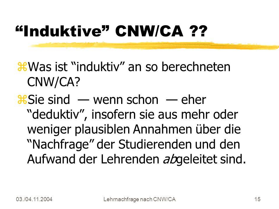 03./04.11.2004Lehrnachfrage nach CNW/CA15 Induktive CNW/CA .