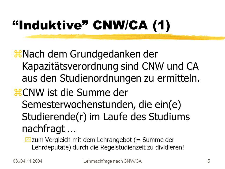 03./04.11.2004Lehrnachfrage nach CNW/CA16 Gesetzte CNW zDa die so berechneten CNW typischerweise zu teuer sind, werden von der Politik meist niedrigere gesetzt (Beispiel Informatik / Computervisualistik: aus PO/StudO abgeleitet ca.