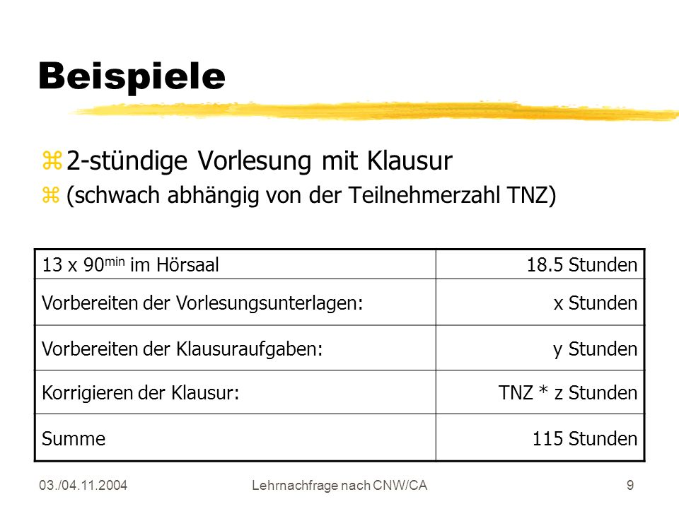 03./04.11.2004Lehrnachfrage nach CNW/CA20 VZÄ- und LNF-Tabellen zDie VZÄ- und LNF-Tabellen der Hausstatistik versuchen nachzuweisen, in welchem Maße die Studierenden verschiedener Studiengänge zur Lehrnachfrage einzelner Lehreinheiten beitragen: zBeispiel...