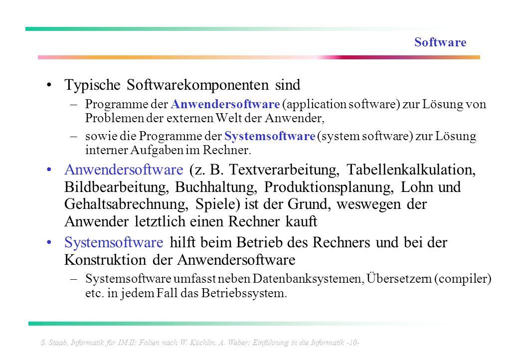 S. Staab, Informatik für IM II; Folien nach W. Küchlin, A. Weber: Einführung in die Informatik -10- Software Typische Softwarekomponenten sind –Progra