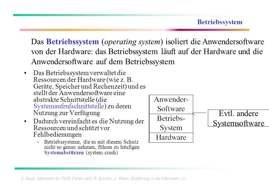 S. Staab, Informatik für IM II; Folien nach W. Küchlin, A. Weber: Einführung in die Informatik -11- Betriebssystem Das Betriebssystem verwaltet die Re