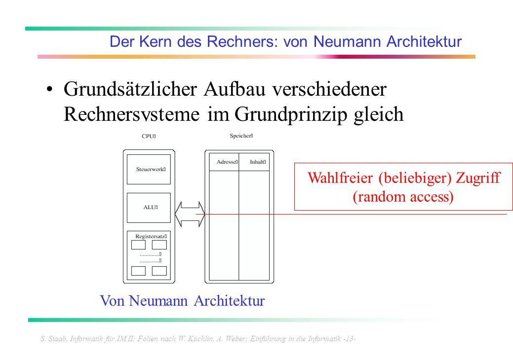 S. Staab, Informatik für IM II; Folien nach W. Küchlin, A. Weber: Einführung in die Informatik -13- Der Kern des Rechners: von Neumann Architektur Gru