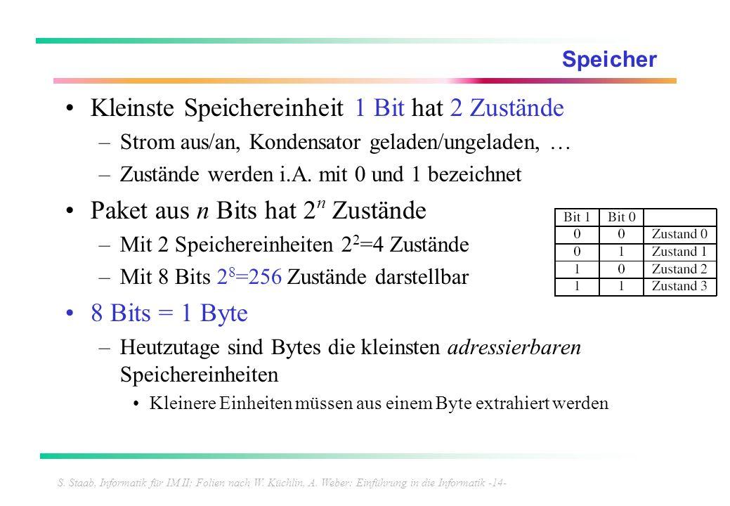 S. Staab, Informatik für IM II; Folien nach W. Küchlin, A. Weber: Einführung in die Informatik -14- Speicher Kleinste Speichereinheit 1 Bit hat 2 Zust
