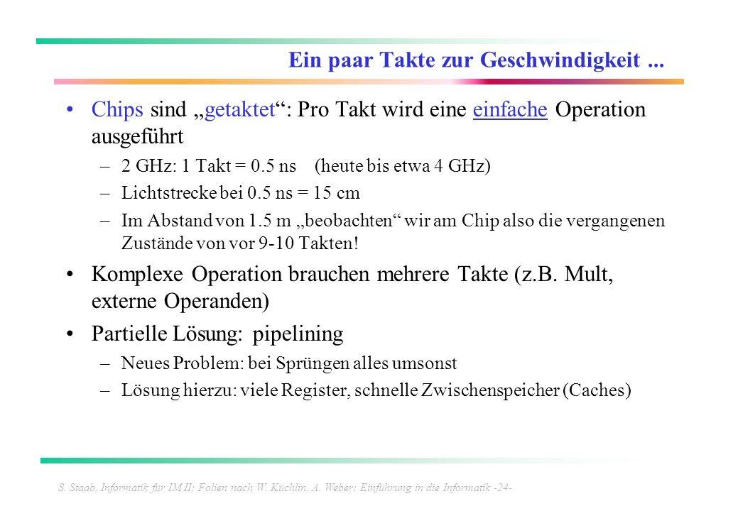 S. Staab, Informatik für IM II; Folien nach W. Küchlin, A. Weber: Einführung in die Informatik -24- Ein paar Takte zur Geschwindigkeit... Chips sind g