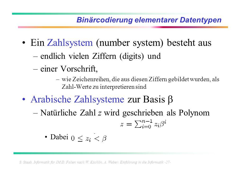 S. Staab, Informatik für IM II; Folien nach W. Küchlin, A. Weber: Einführung in die Informatik -27- Binärcodierung elementarer Datentypen Ein Zahlsyst