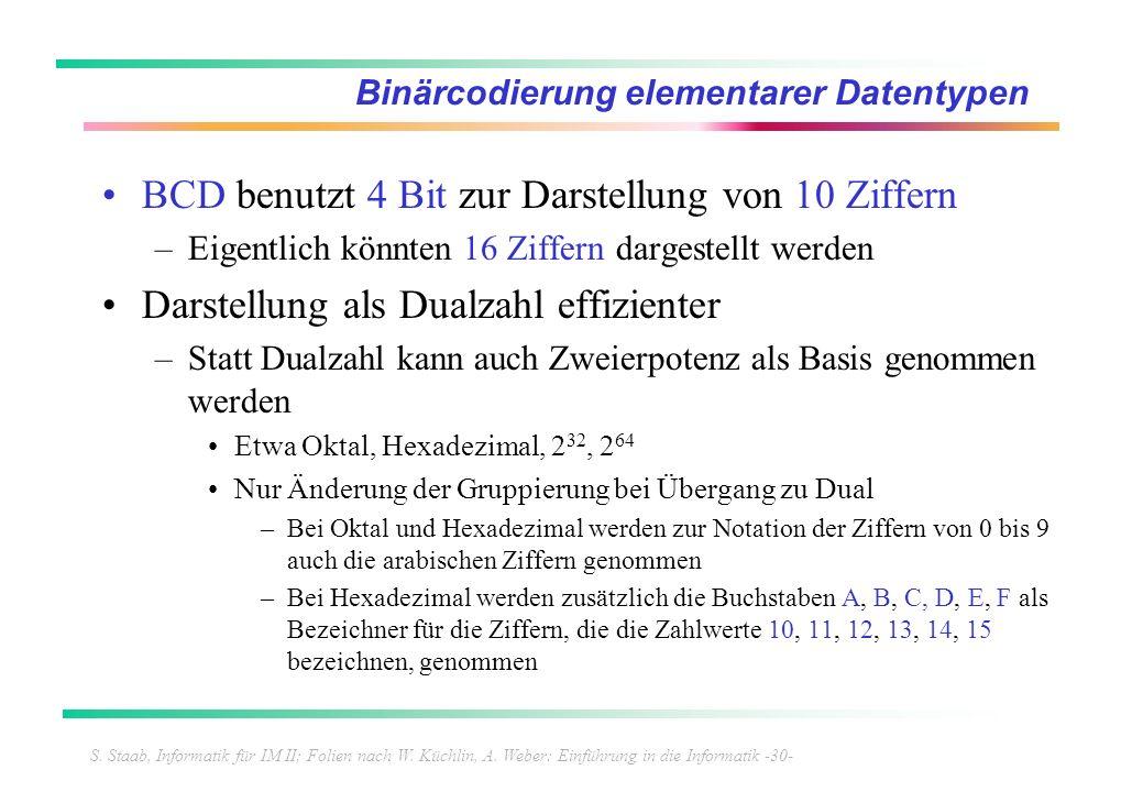 S. Staab, Informatik für IM II; Folien nach W. Küchlin, A. Weber: Einführung in die Informatik -30- Binärcodierung elementarer Datentypen BCD benutzt