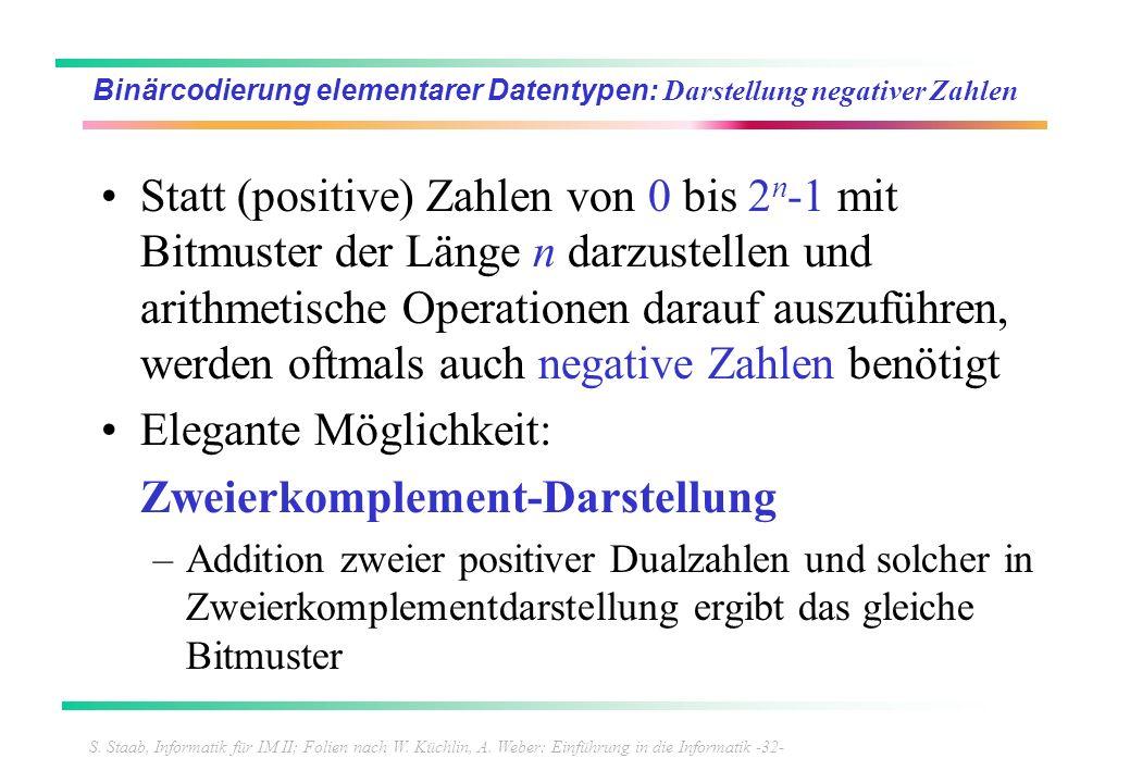 S. Staab, Informatik für IM II; Folien nach W. Küchlin, A. Weber: Einführung in die Informatik -32- Binärcodierung elementarer Datentypen: Darstellung